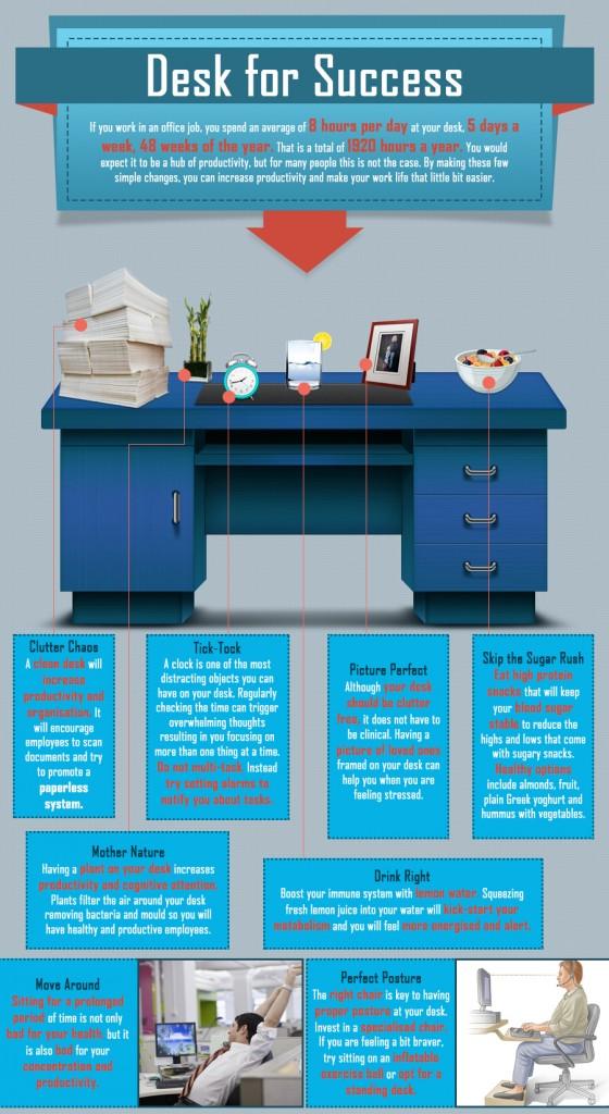 desk for success
